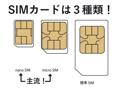 sim3size